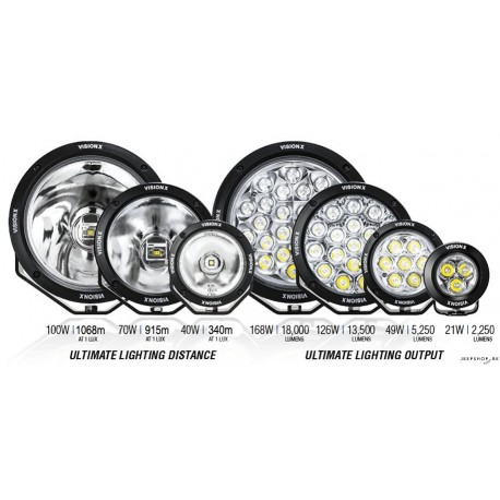 Pair of Vision X Cannon LED-lights 25w with harness
